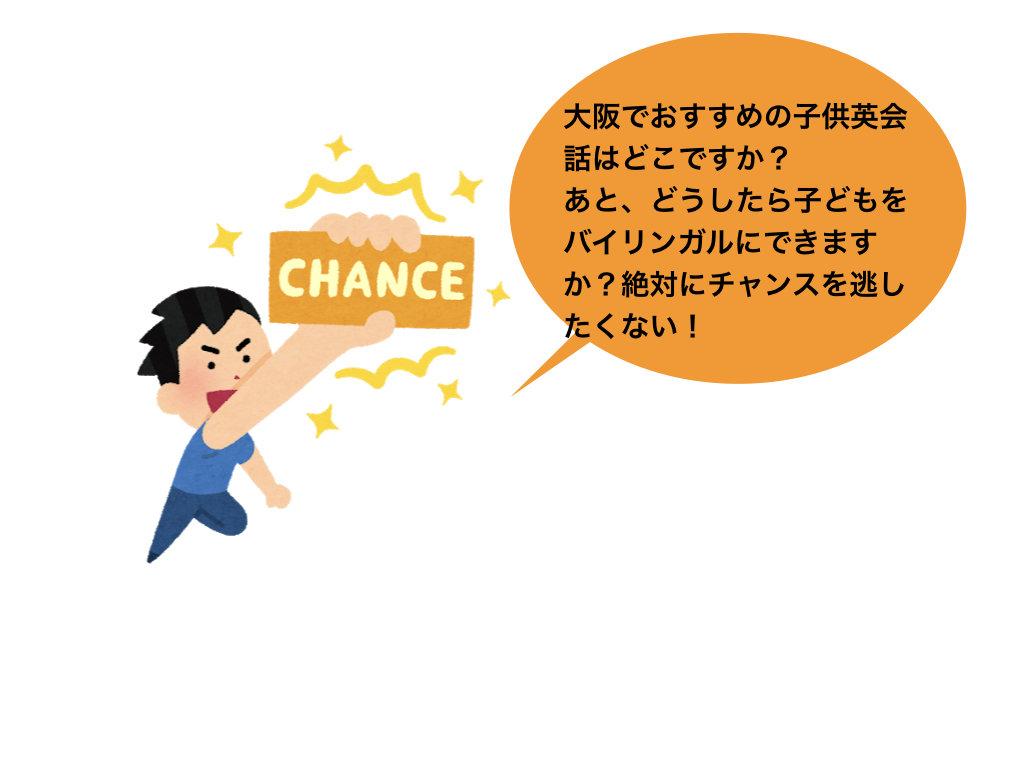 大阪のおすすめ子供英会話教室の導入
